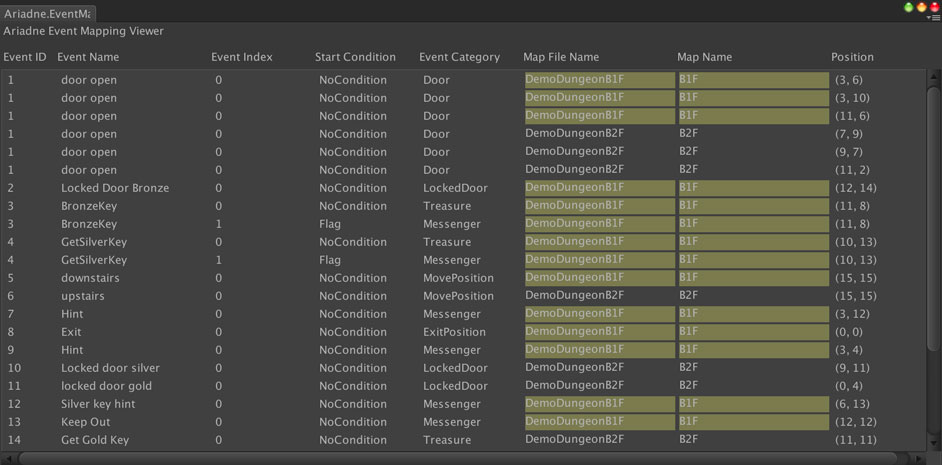 Event Mapping Viewer
