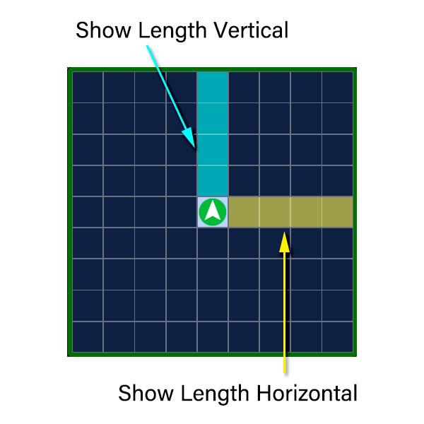 Length Concept